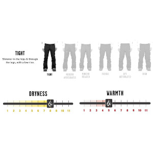 KLOCKER TIGHT PANT - CHARCOAL